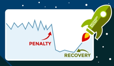 Penalty Recovery Graph