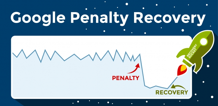 An introductory guide to Google Penalties and how to recover