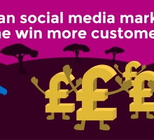 How can social media marketing help me win more customers?