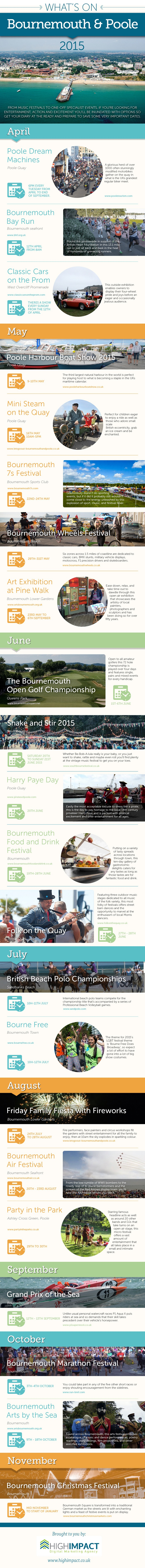 What's on in Bournemouth and Poole Infographic